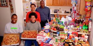 Families Weekly Food Supplies