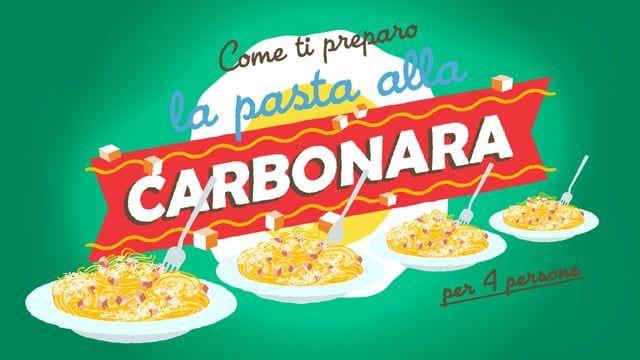 English version coming soon...  Progetto personale di infografica animata della ricetta della pasta alla carbonara. Concept, design, motion by me.