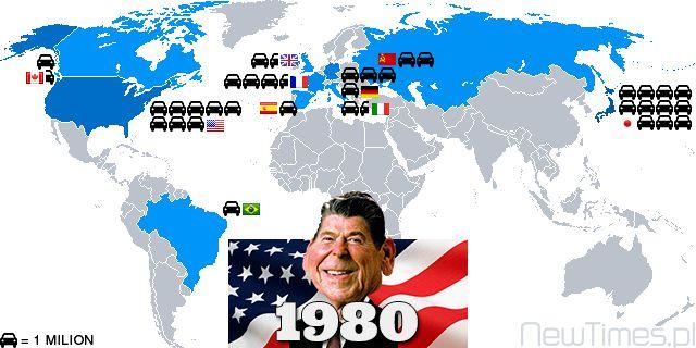 Motor vehicle production 1980