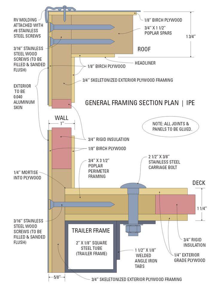 skamper camper trailer overhead wiring diagram  glass fuel