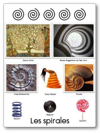 Les spirales