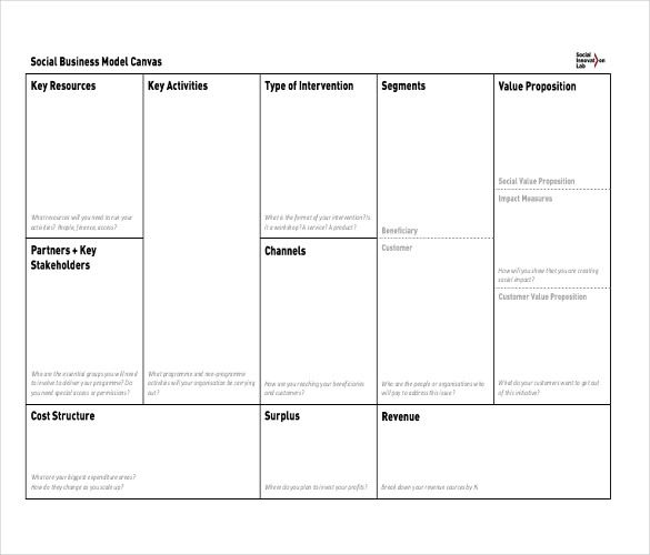 10 Business Model Templates Word Excel Pdf Templates Business Model Template Business Model Canvas Business Canvas