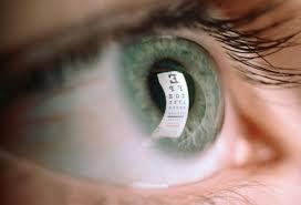 Διαθλαστικές Ανωμαλίες Όρασης - Doctors