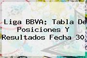 http://tecnoautos.com/wp-content/uploads/imagenes/tendencias/thumbs/liga-bbva-tabla-de-posiciones-y-resultados-fecha-30.jpg Tabla De Posiciones Liga Bbva. Liga BBVA: Tabla de posiciones y resultados fecha 30, Enlaces, Imágenes, Videos y Tweets - http://tecnoautos.com/actualidad/tabla-de-posiciones-liga-bbva-liga-bbva-tabla-de-posiciones-y-resultados-fecha-30/