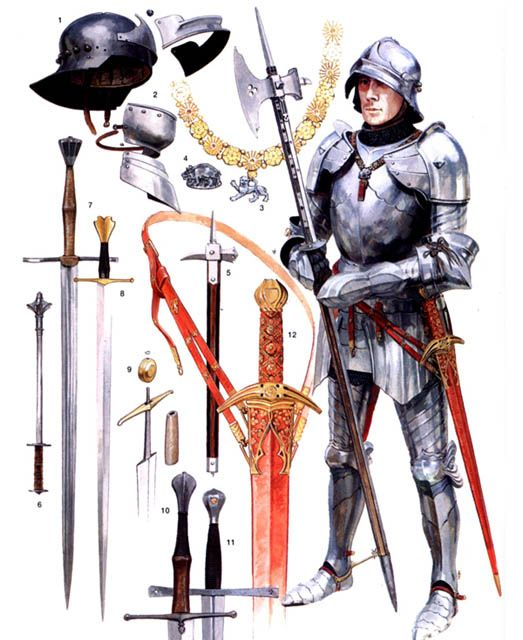 Medieval Knights Weapons | Medieval Suits of Armor | awesome-elephant.com