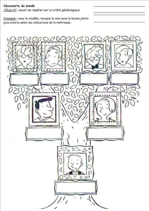 DOSSIER SUR LE TEMPS : LA FAMILLE                                                                                                                                                                                 Plus