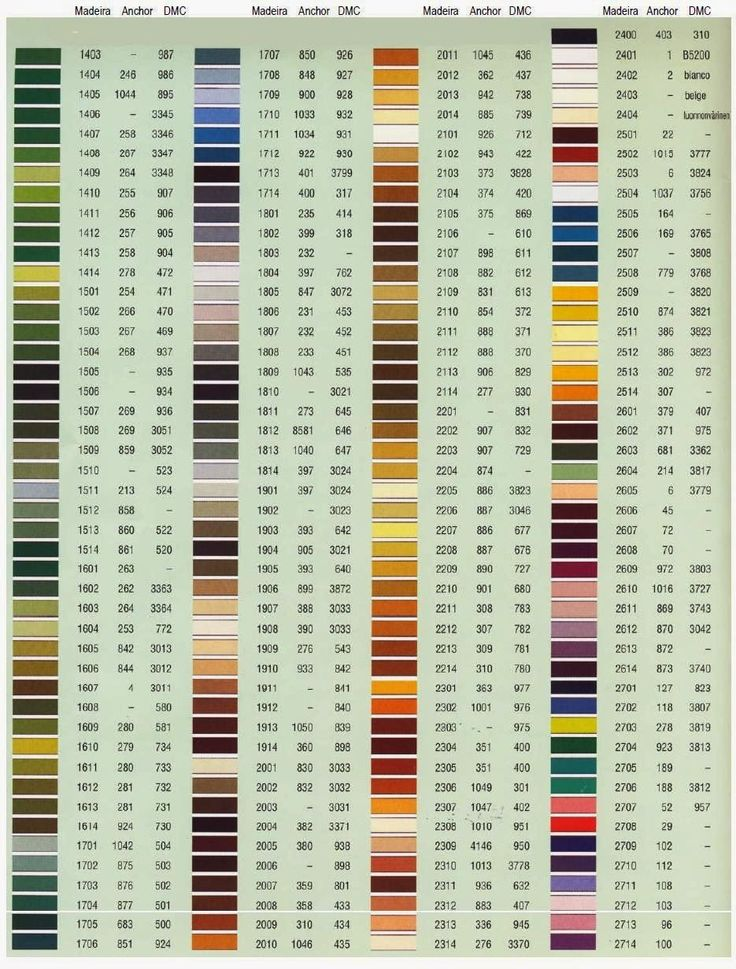 madeira anchor and dmc conversion chart part 2 of 2 - Madeira Color Chart