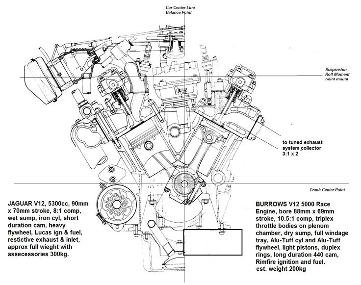 Wiring Diagrams Jaguar Xk120 Mark 10 Wiring Diagram Wiring