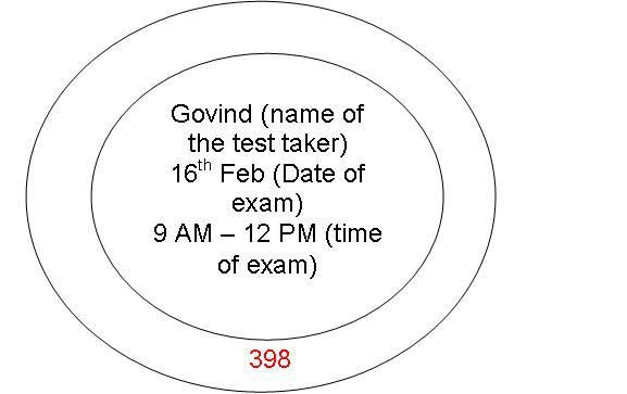 Divine Numbers for Passing Exams