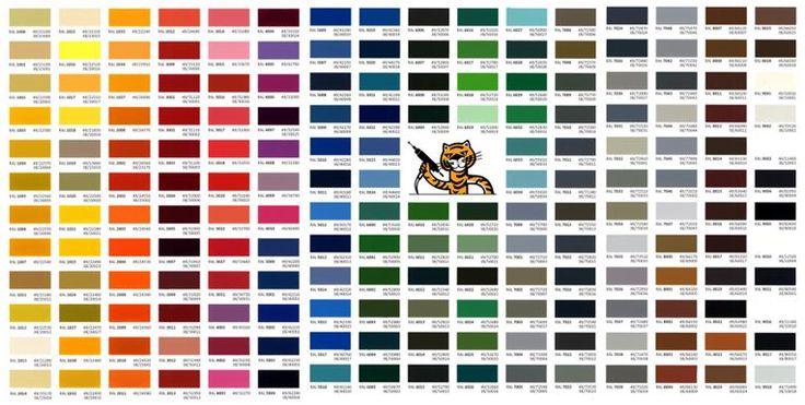 TIGER Drylac® RAL Exterior Powder Coating Color Choices