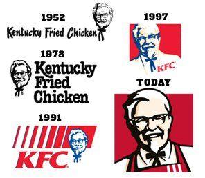 ケンタッキーフライドチキン(KFC) : 国内外の企業・製品 ロゴマーク変遷史 - NAVER まとめ (With ...