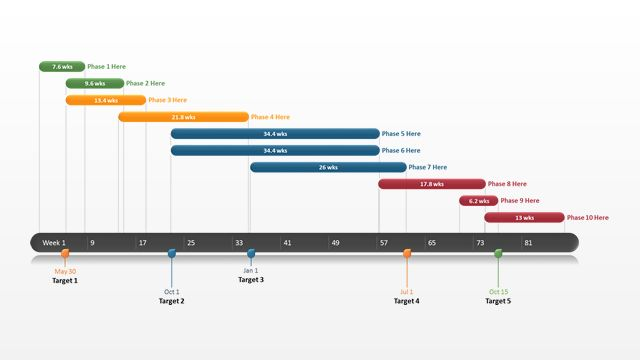 Project Management Free Timeline Templates – Project Timelines