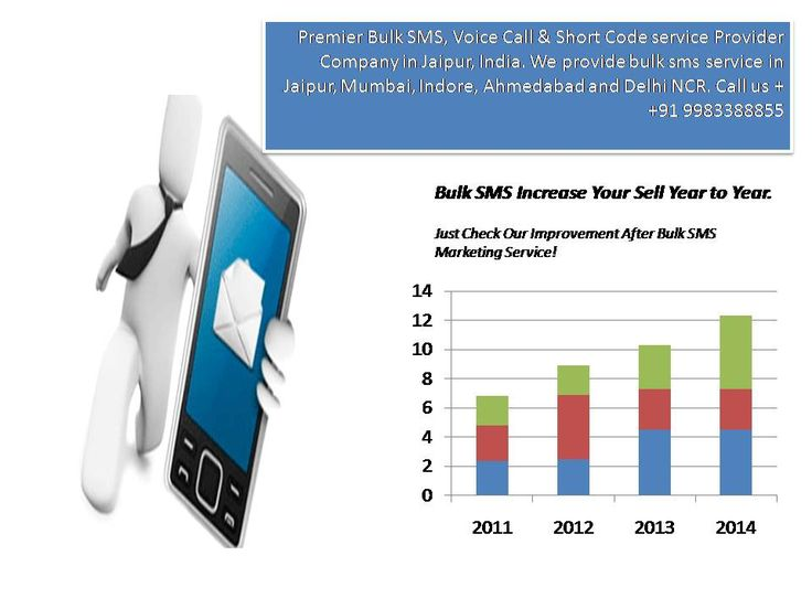 """Bulk SMS - How to Increase Your Sell,"" by dakshsms"