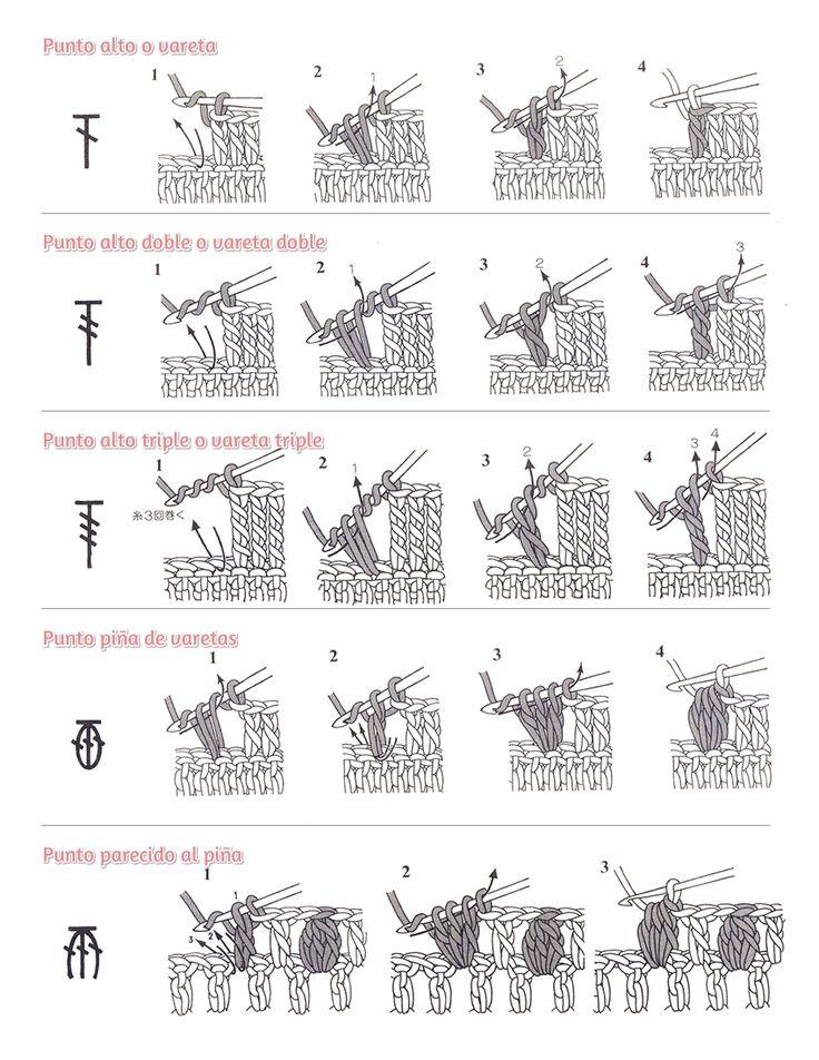 Mejores 11 imágenes de 編織 en Pinterest | Patrones de ganchillo ...