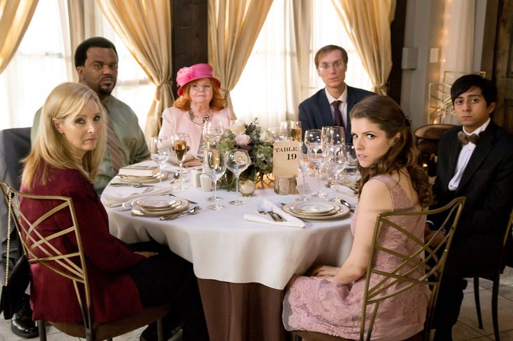 Table 19: EW review