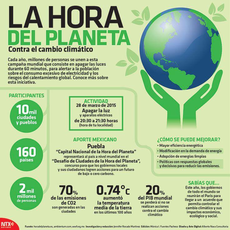 Recuerda que este 28 de marzo se conmemora la Hora del Planeta, que consiste en apagar  las luces durante 60 minutos, para alertar los riesgos del calentamiento global  #Infografia