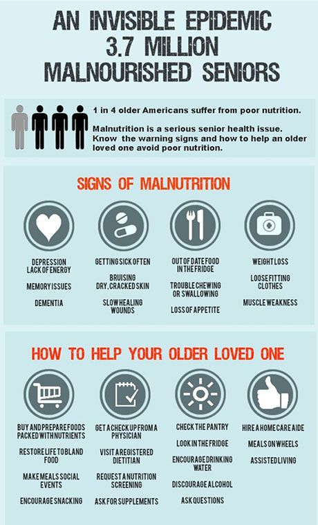 How to prevent senior malnutrition.  1/4 older adults suffers from poor nutrition, that's approximately 19,000,000 older adults.  Mature Services is doing its part to help prevent malnutrition by offering home delivered meal services to older adults.  For more information on the Mature Services' Nutrition's Home Delivered Meals program, visit http://www.matureservices.org/nu/homedelivered.php