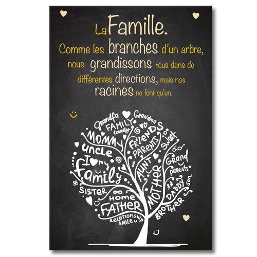family poster ideas for kindergarten