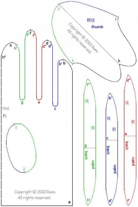glove pattern