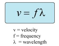 What is the wavelength of a sound wave with a frequency of 440 Hz if the speed of sound in air is 340 m/s? | Socratic