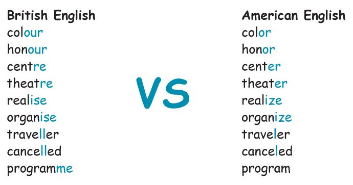 Choosing between a British and American accent - ESL ...