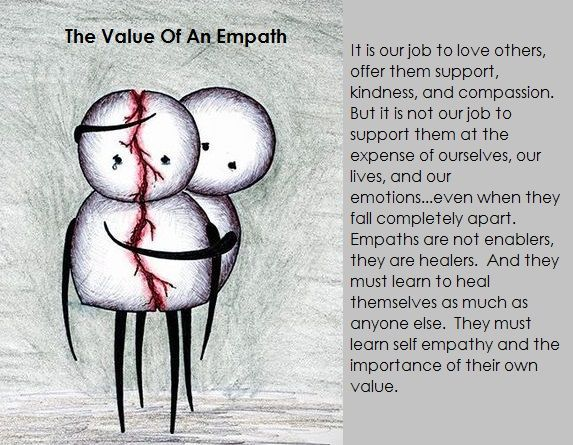 Pin by Misuchi Sakurai on Empathic Perspectives | Intuitive