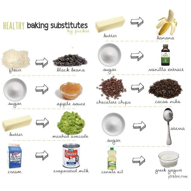 Cake Mix Substitution