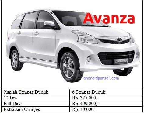 Rental Mobil Avanza di Malang