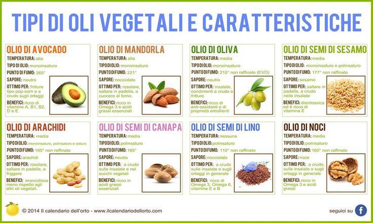 olii vegetali
