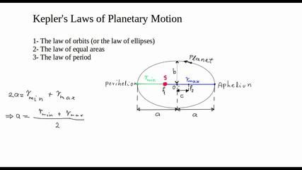 180 best resources astronomy images on pinterest astronomy deep the mechanical universe keplers three laws video dailymotion ccuart Gallery