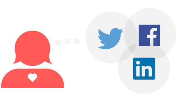 5 tips til Sociale medier for virksomheder.   Der er uendeligt mange ting du kan gøre for at styrke dine sociale aktiviteter, men i dette blogindlæg sætter vi fokus på, hvordan du kan øge chancen for at få både gensalg og nysalg, øget troværdighed og et stærkere image ved at følge disse 5 vigtige trin.