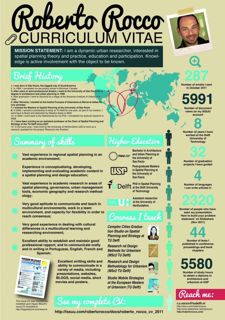 11 best CV Inspiration images on Pinterest Creative curriculum - visual cv resume