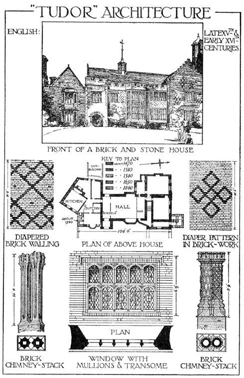 tudor-architecture-examples-in-bricks.gif (490×759)