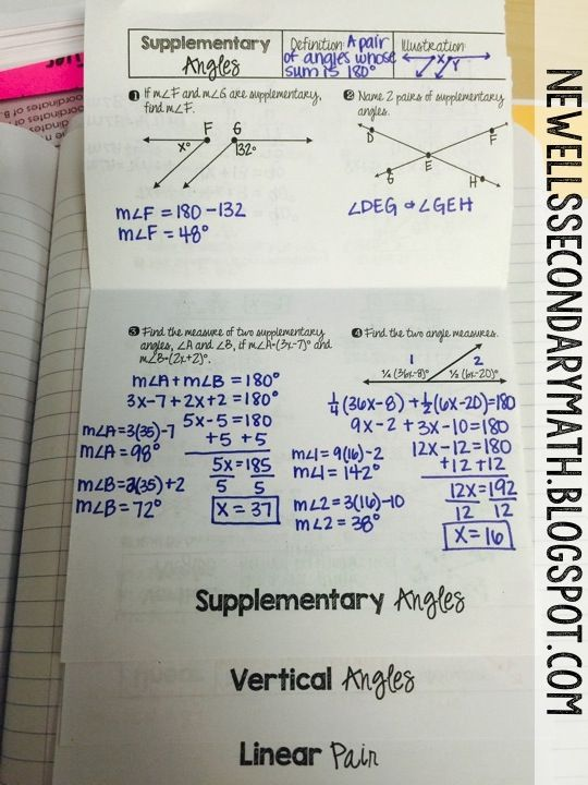 Free Angle Relationships Flipbook for the Geometry Interactive Notebook| Mrs. Newell's Math