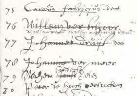 register of the Delft Guild of St. Luke