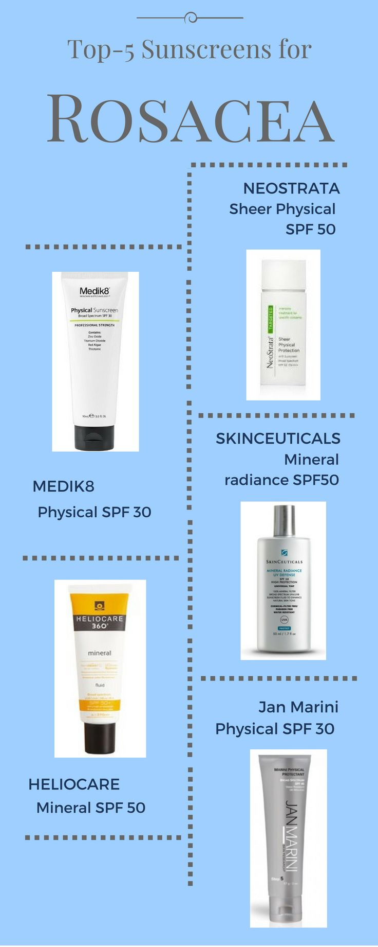 PROTECT, PROTECT, PROTECT! The most important step when you suffer with Rosacea. Our Skincare Nurse, Andrea suggests these top 5 SPF's.