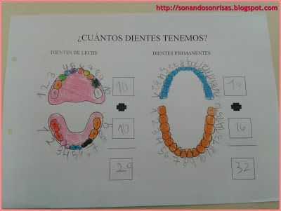 Halloween classroom door decorations ideas - Ficha Cuantos Dientes Tenemos Los Ni 241 Os Y Adultos Dientes De Leche Y