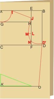 Medidas Necessárias:   Tórax  Busto  Cintura  Altura da cava ( Veja na tabela 1 do post anterior, a altura da cava corresponde a largura d...