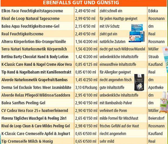 Was kann Kosmetik vom Discounter? Creme für unter für 3 Euro, Handcremes für 85 Cents und Seife schon für 65 Cents. Sind diese