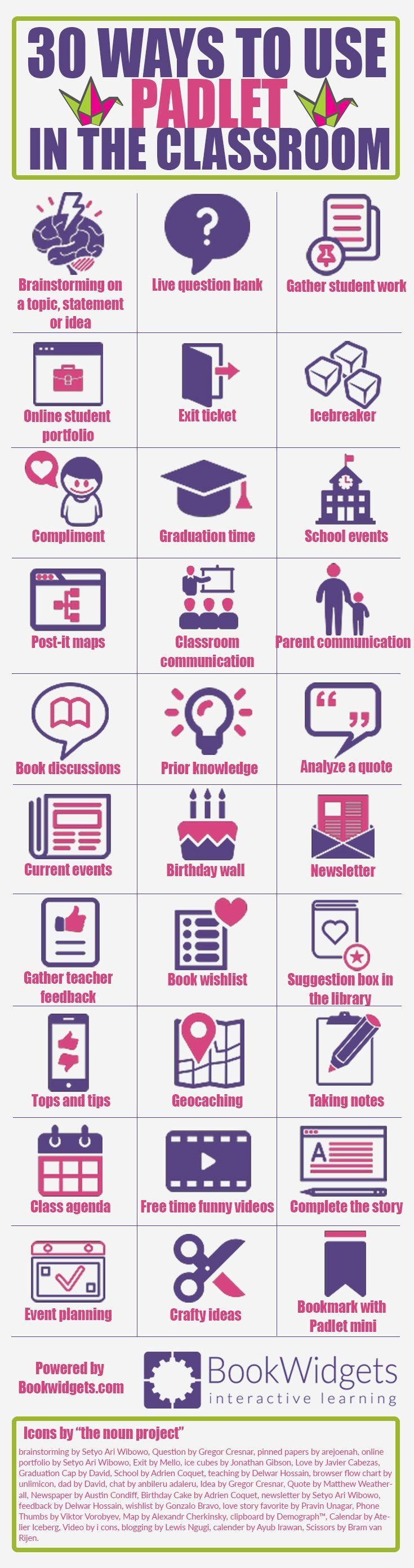 30 creative ways to use Padlet in the classroom [infographic]