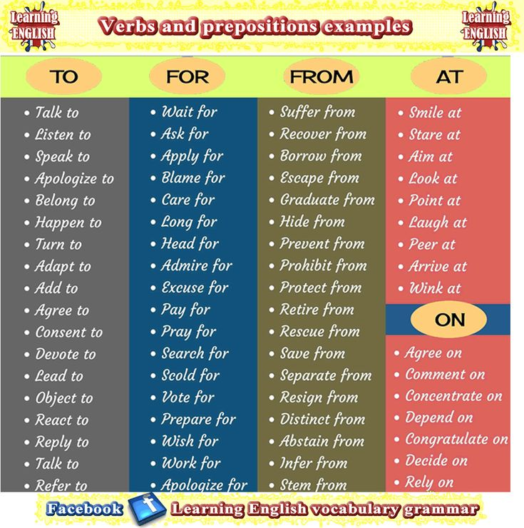 time and compound prepositions examples Prepositions often give more information about location or time common prepositions include above, into and after a prepositional phrase includes the preposition and its object, the noun or pronoun it relates to.