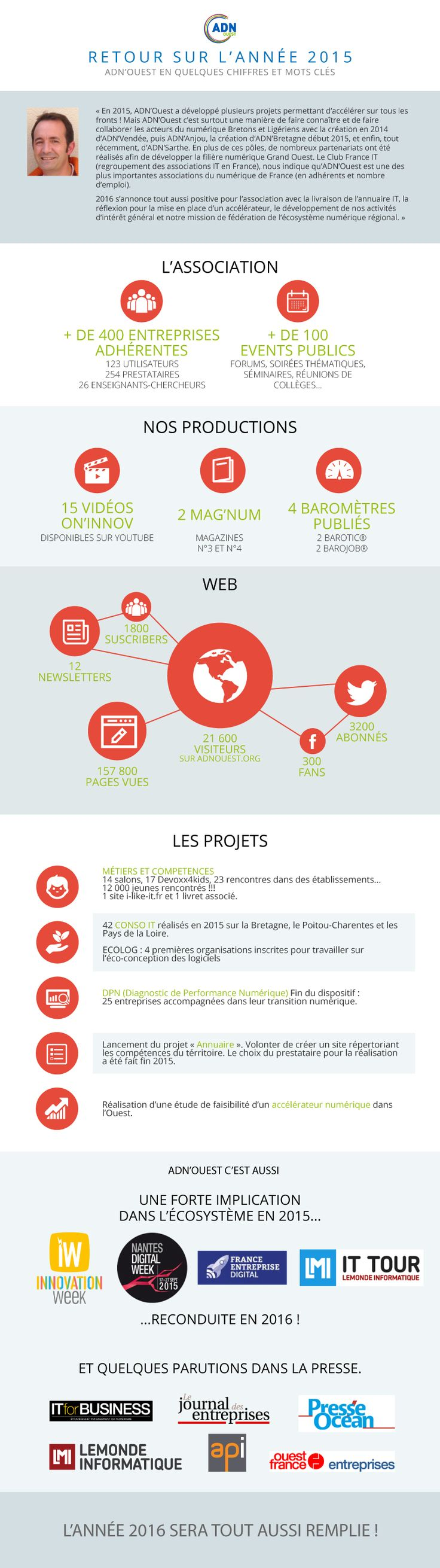 infographie-association-adnouest-2015-6