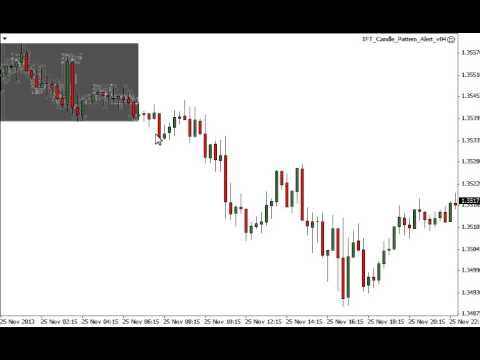 Trading Systems : Forex Signals Summary Video using our powerful Forex Trading Strategies. 25 November.