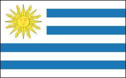 Uruguay Facts