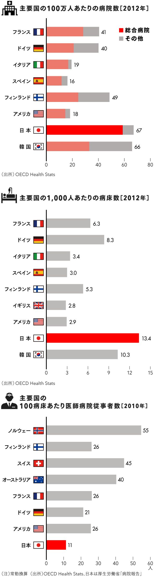 grp04_主要国との比較 (5)