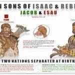 Jacob & Esau  (2 Esdras 6:7-10):  Then answered I and said, What shall be the parting asunder of the times? or when shall be the end of the first, and the beginning of it that followeth? And he said unto me, From Abraham unto Isaac, when Jacob and Esau were born of him, Jacob's hand held first the heel of Esau.  For Esau is the end of the world, and Jacob is the beginning of it that followeth. The hand of man is betwixt the heel and the hand: other question, Esdras, ask thou not.  (Genesis…
