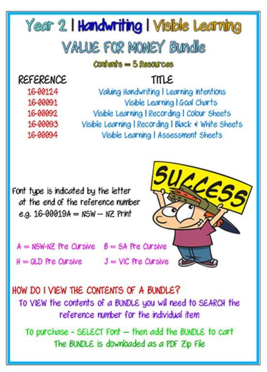 Year 2 | Handwriting | Visual Learning | BUNDLE | VIC PreCursive
