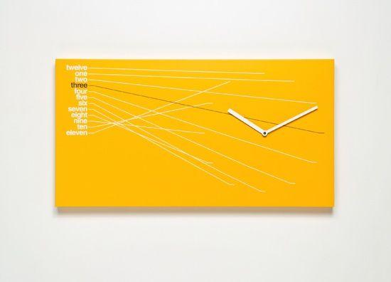 Timeline falióra
