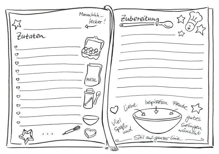 Sketchnotes In 2020 Mit Bildern Kochbuch Selbst Gestalten