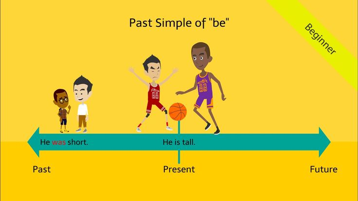 Teach your beginner students the past simple tense of be with this original & innovative English video and introduce your learners to timelines.